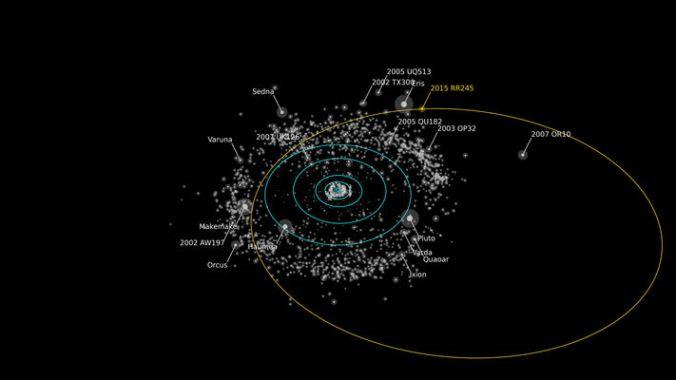 dwarf-planet-RR24
