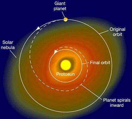 PlanetMigration